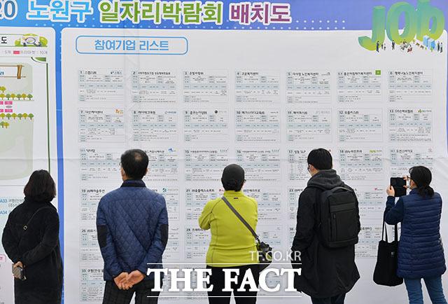 올해 처음으로 도입된 국민취업지원제도를 통해 14만3107명이 구직촉진수당을 받았다. /더팩트 DB
